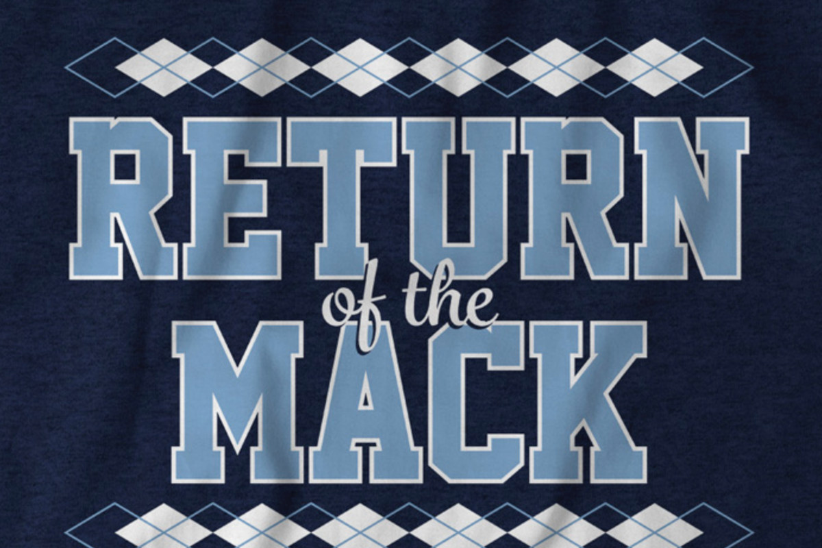 All signs point to Mack Brown being the next football head coach at UNC. It may go down as the quickest coaching search in history, and the rumors were ...