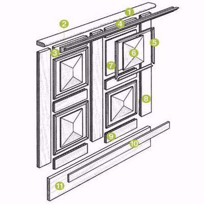Overlay Panel Wainscoting Diagram