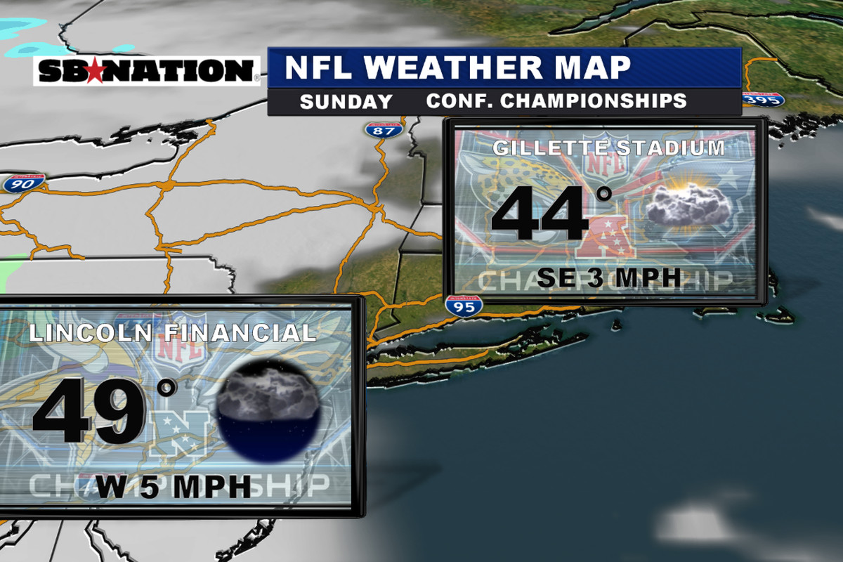 NFL conference championships 2018 weather forecast: Fair weather ...