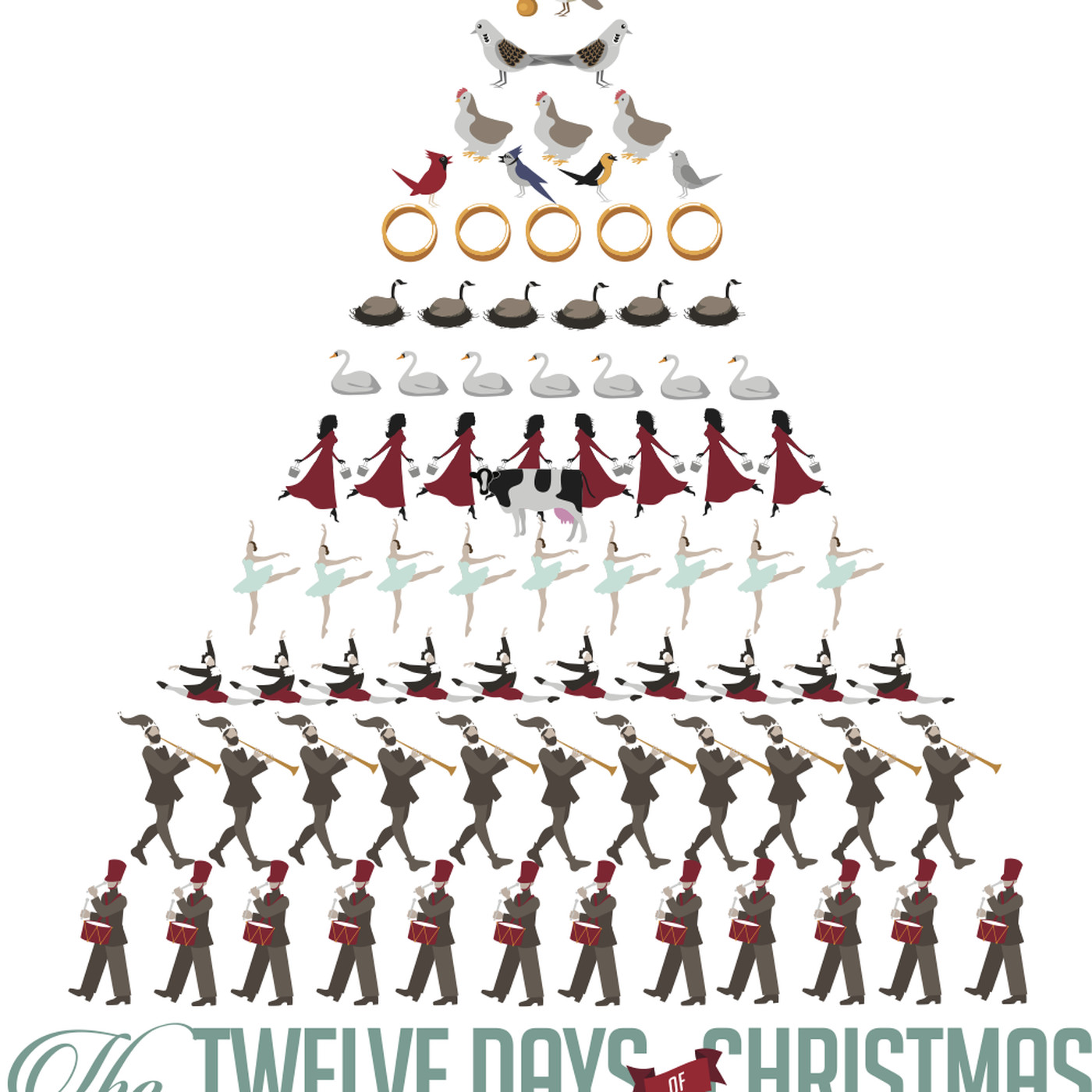 How Many Days Of Christmas Are There.The 12 Days Of Christmas Explained The Story Behind The
