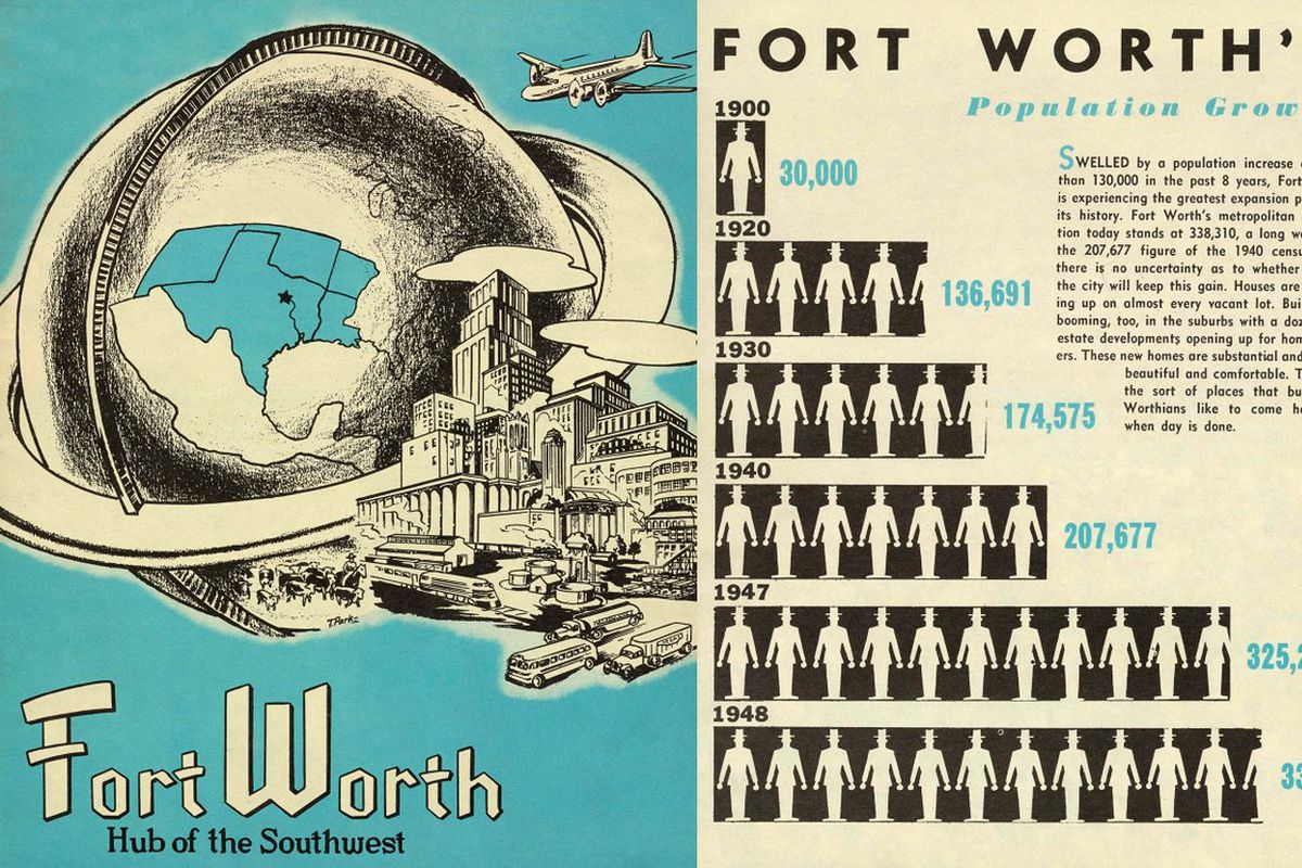 Fort Worth history pamphlets.