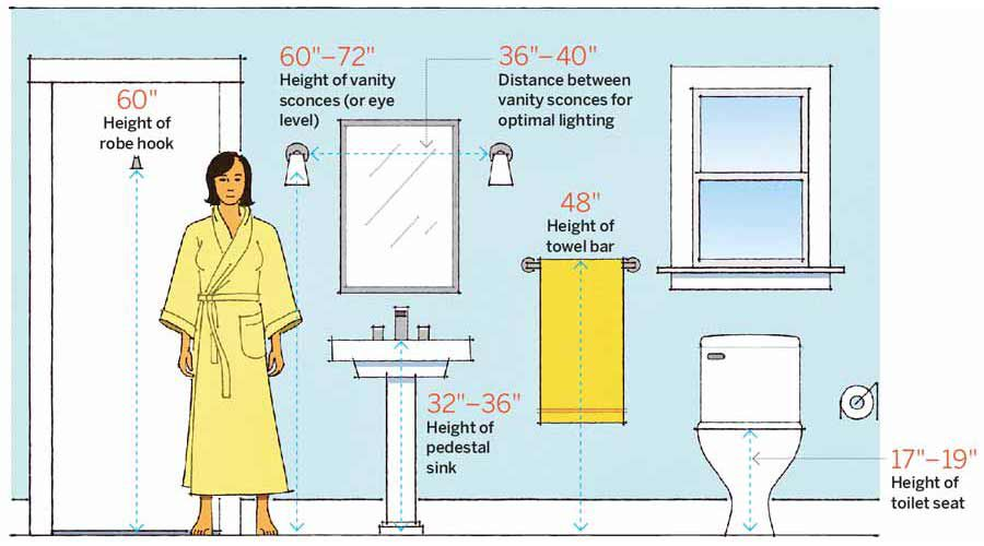 64 Important Numbers Every Homeowner Should Know This Old House
