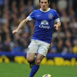Leighton Baines of Everton in action during the Barclays Premier League match between Everton and Liverpool at Goodison Park on October 28, 2012 in Liverpool, England.
