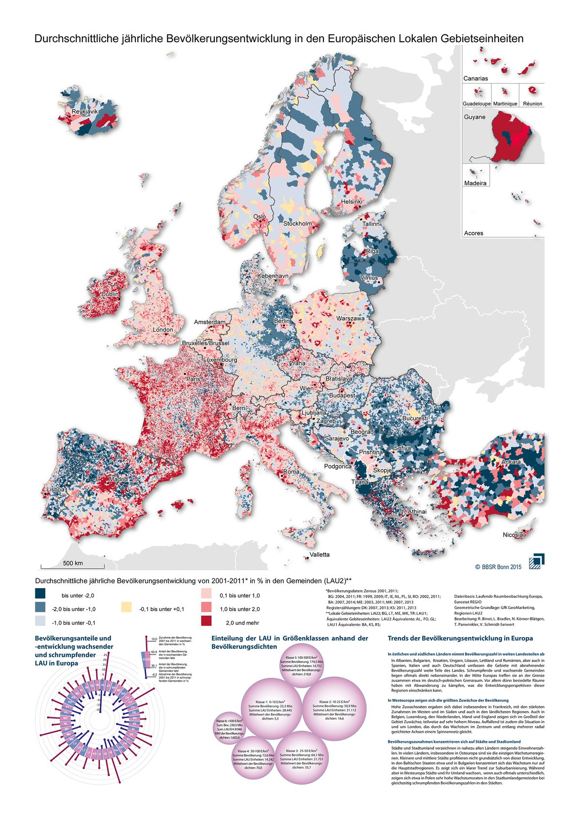 BSSR Map of population shifts in European countries, 2001-2011.