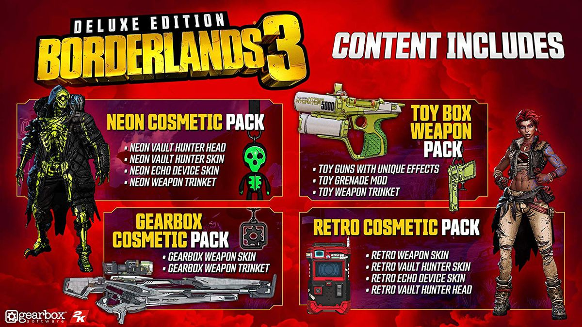 A chart detailing the components of Borderlands 3 Deluxe Edition