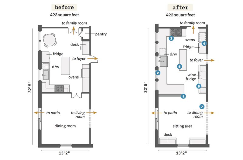 Summer 2021, Before and After Kitchen, floor plans