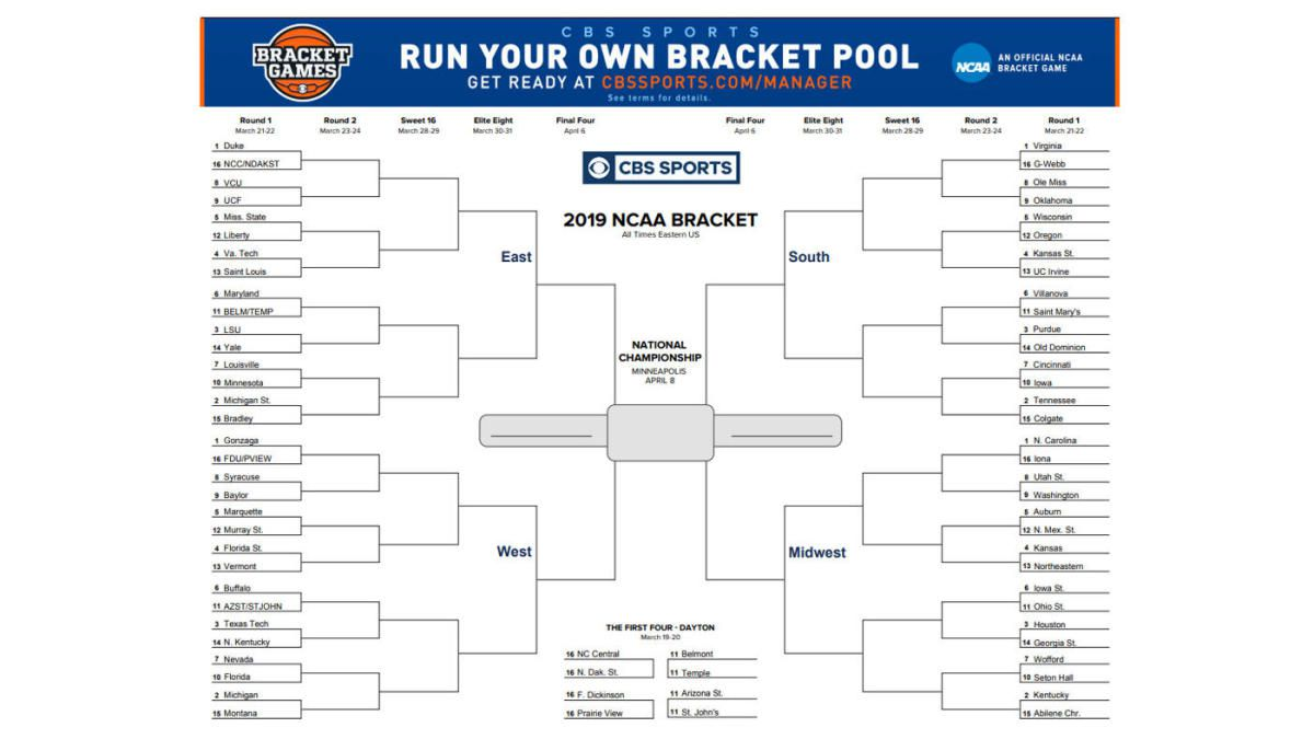 Ncaa Bracket 2019 Update First Four Results And Round 1: Thursday Round 1 NCAA Tournament Bracket, Schedule, And