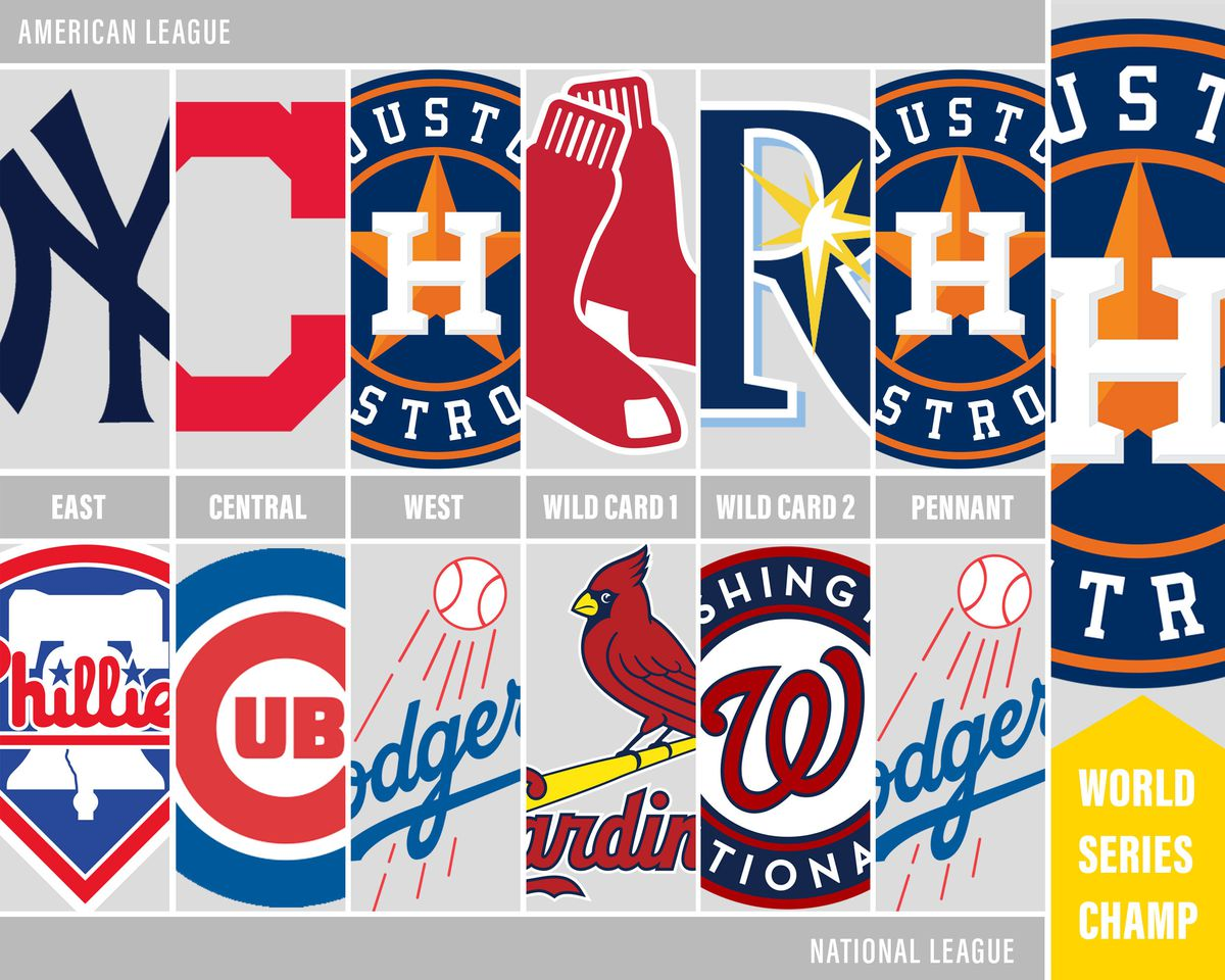 The Ringer Staff's 2019 MLB Season Predictions - The Ringer