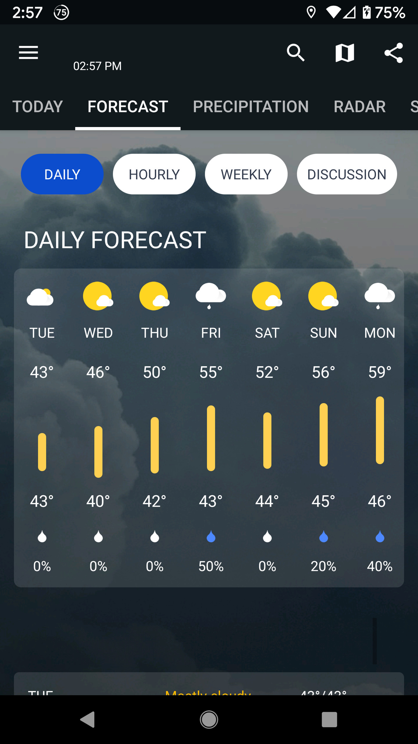 Dark Sky Alternatives For Android Weather Watchers The Verge