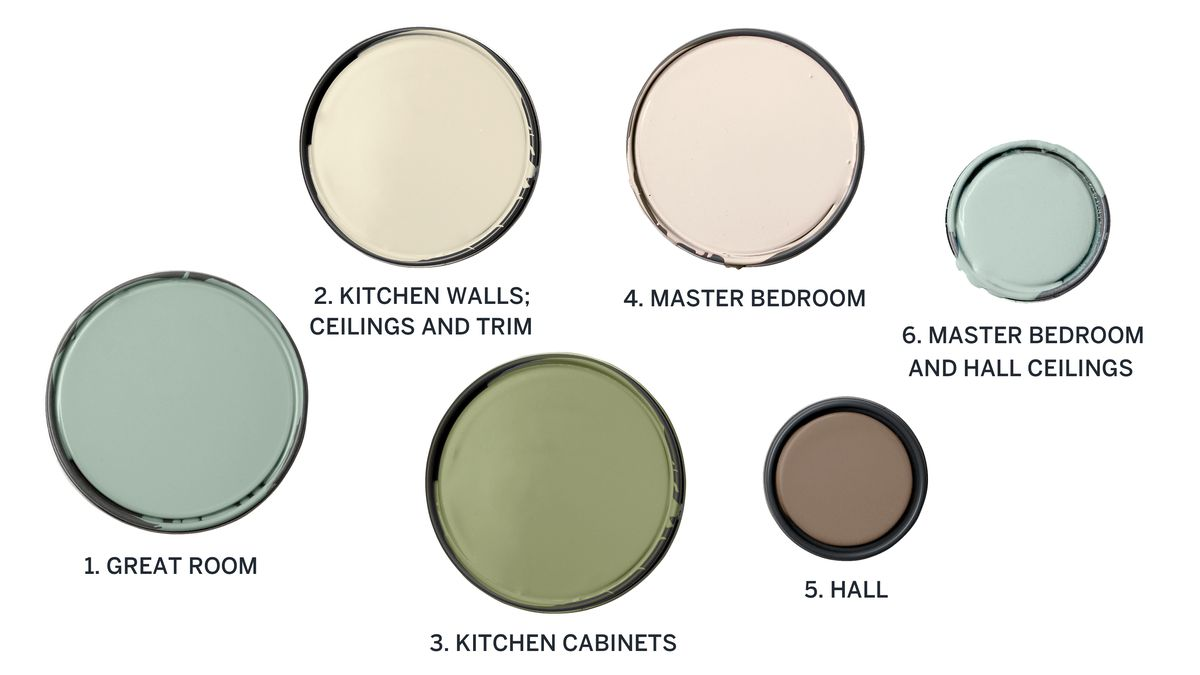Thomas Jayne palette, Read This Before You Pick a Paint Color, Sep/Oct 2020