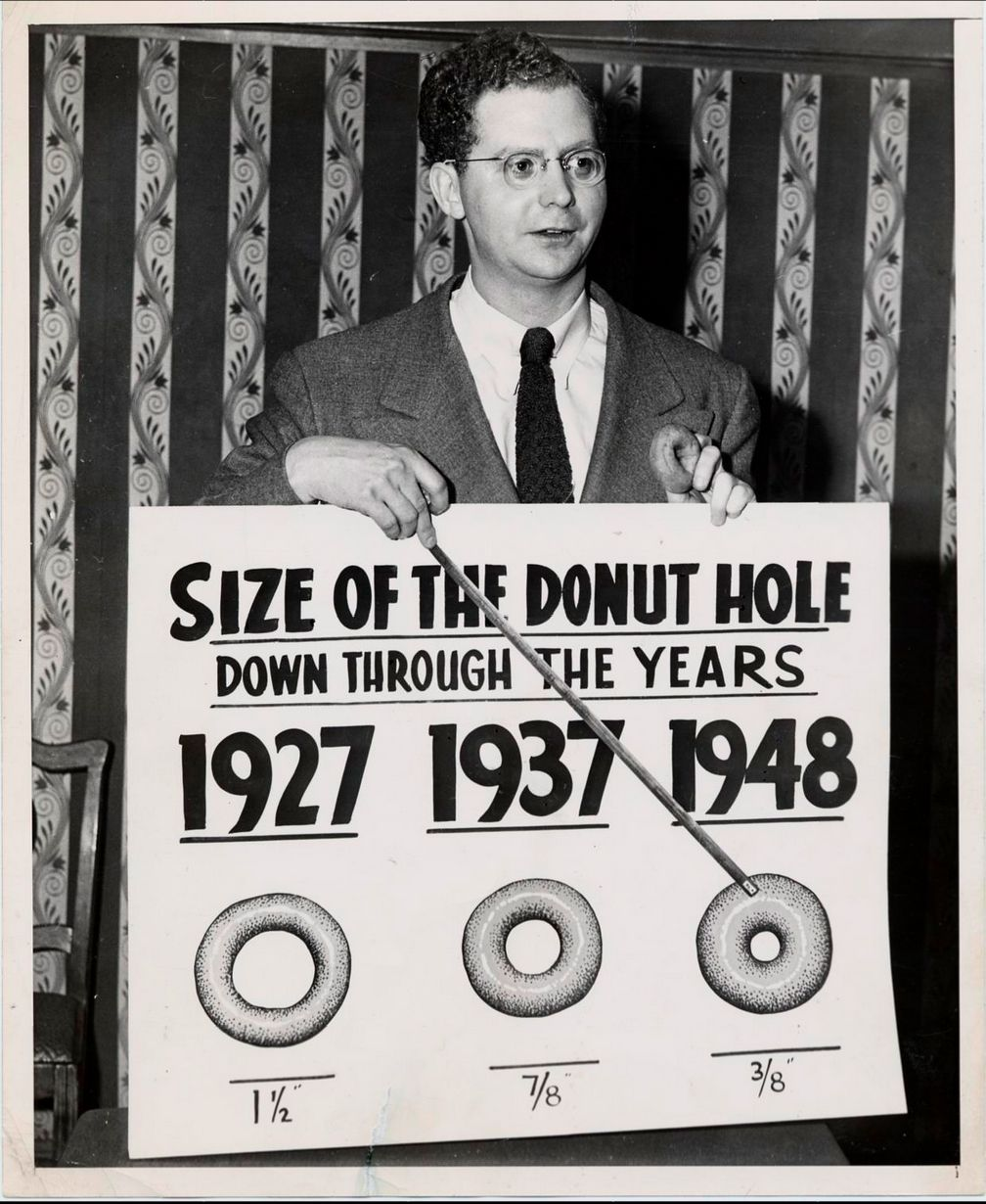 Image result for size of the donut hole through the years
