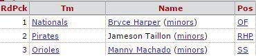2010 draft picks