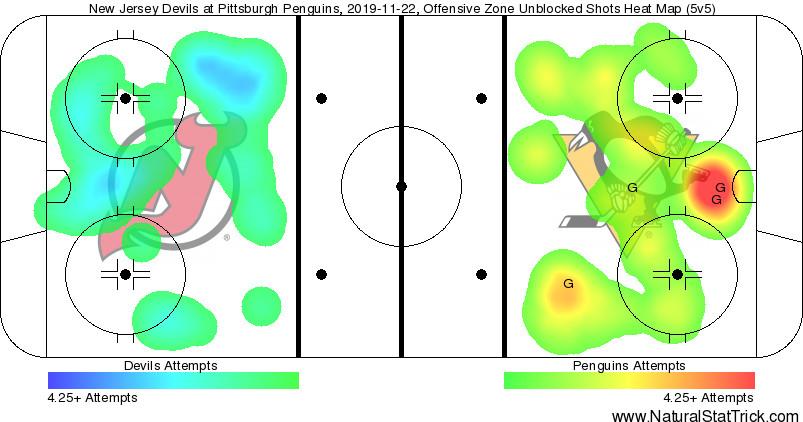 Devils-Penguins 5-on-5 Heat Map of Shots