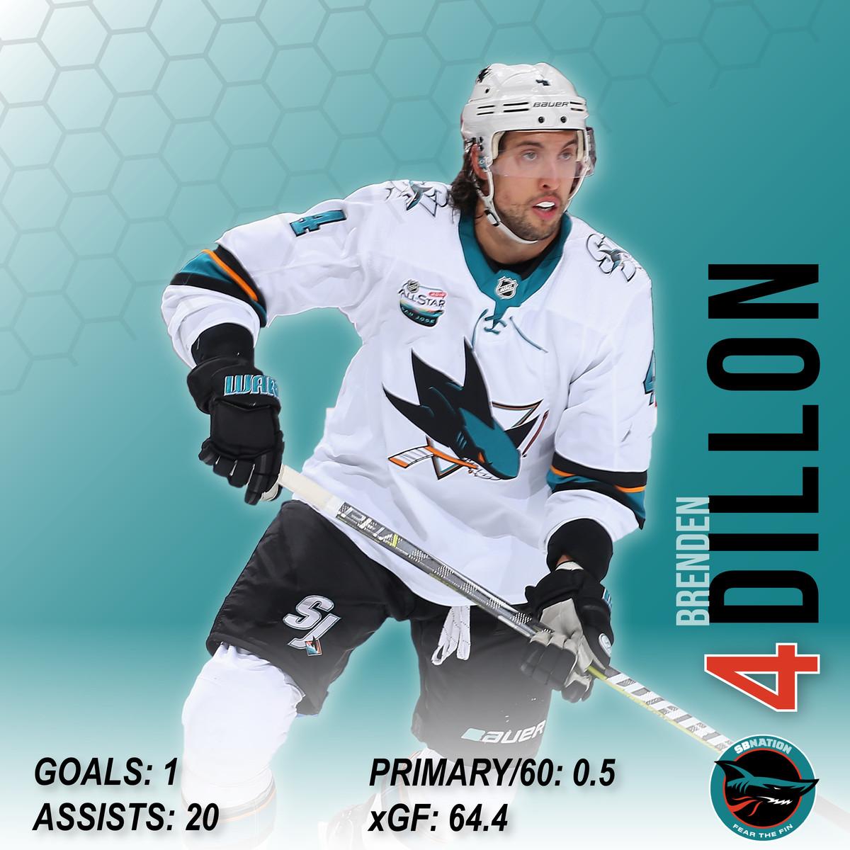 Brenden Dillon player card