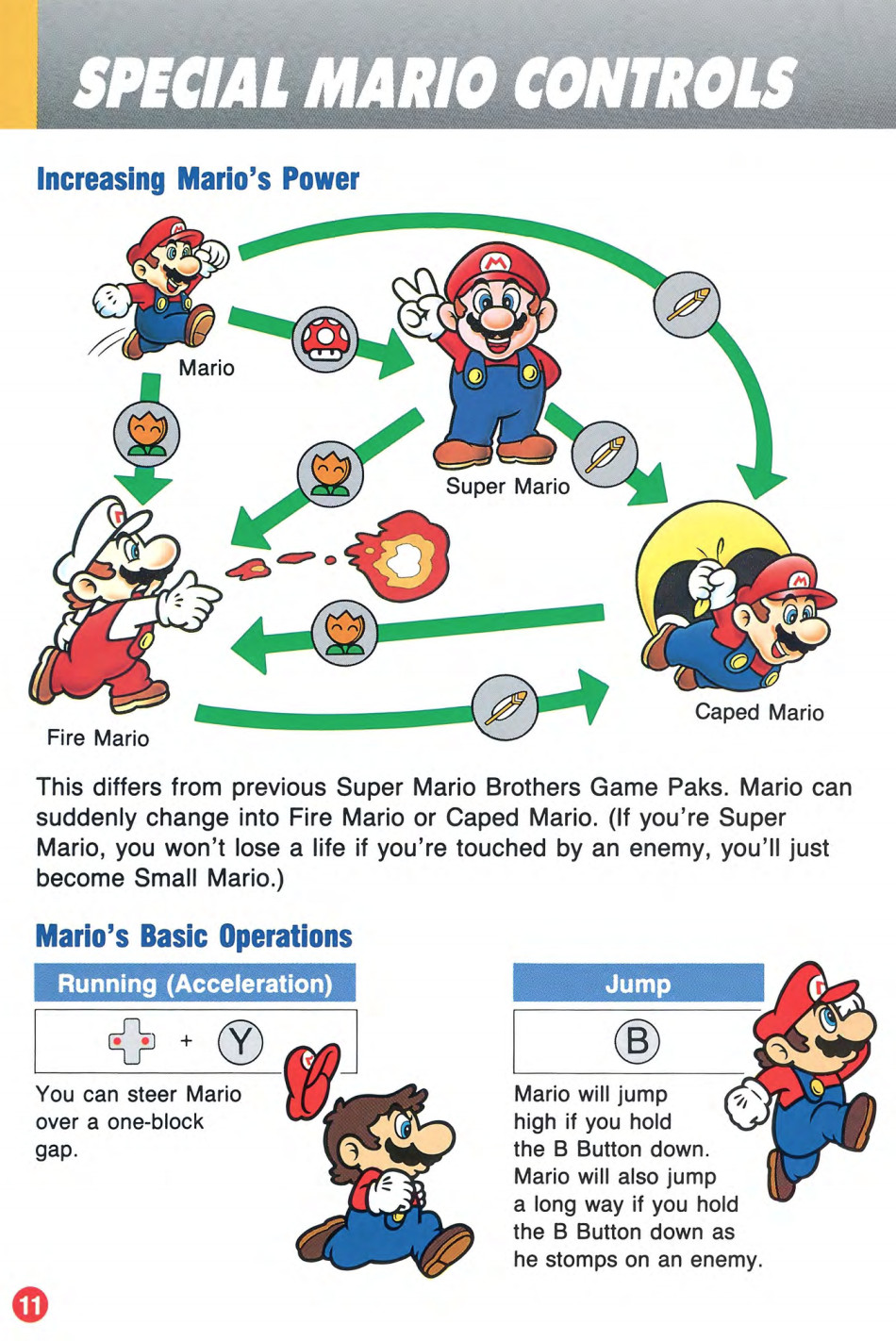 SNES Classic's game manuals are now online, and they're wonderful