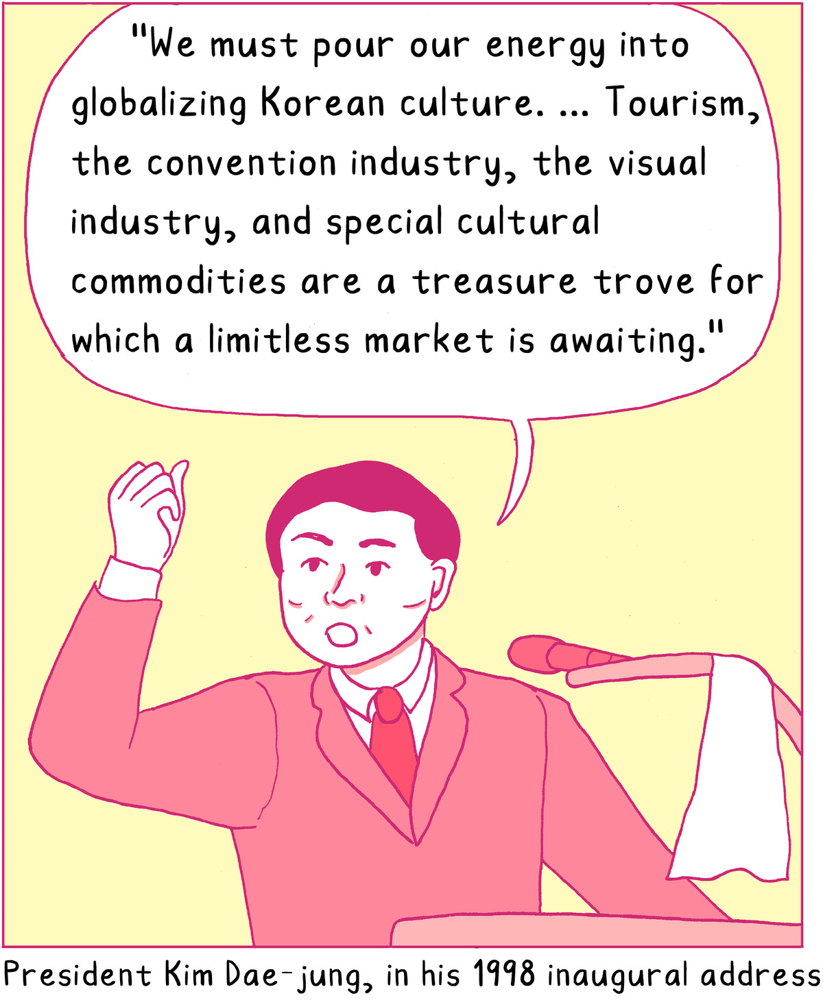 """""""We must pour our energy into globalizing Korean culture...Tourism, the convention industry, the visual industry, and special cultural commodities are a treasure trove for which a limitless market is awaiting."""" -President Kim Dae Jung, in his 1998 Inaugural Address"""