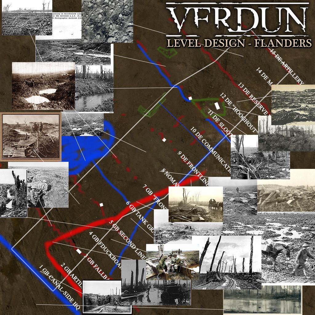 design_doc_verdun_flanders
