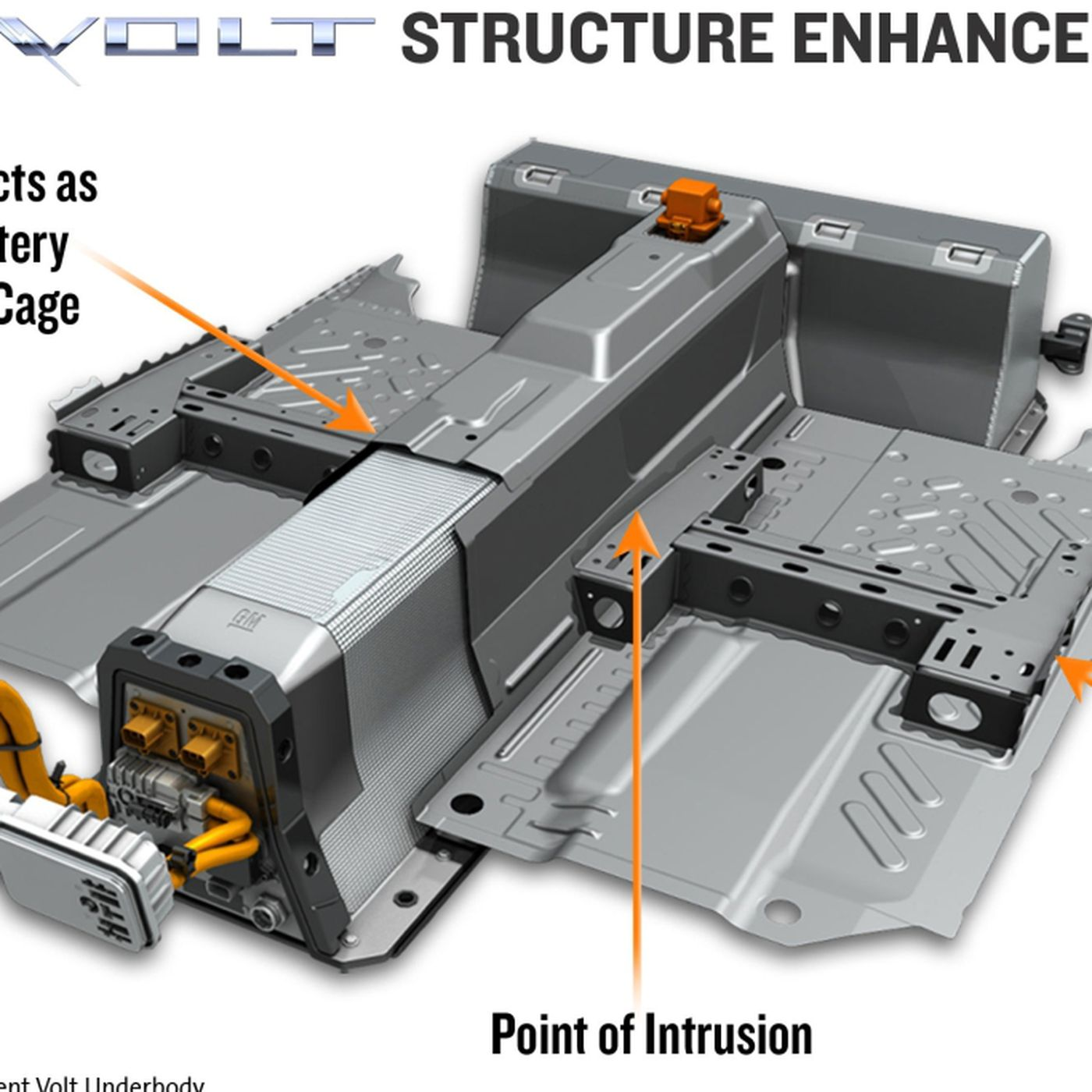 Chevy Volt Battery >> Nhtsa Closes Chevy Volt Safety Investigation Finds No
