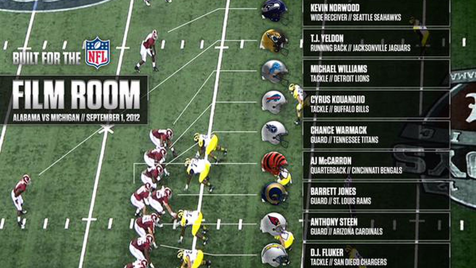 Alabama had 11 NFL players on the field at once ... on its ...