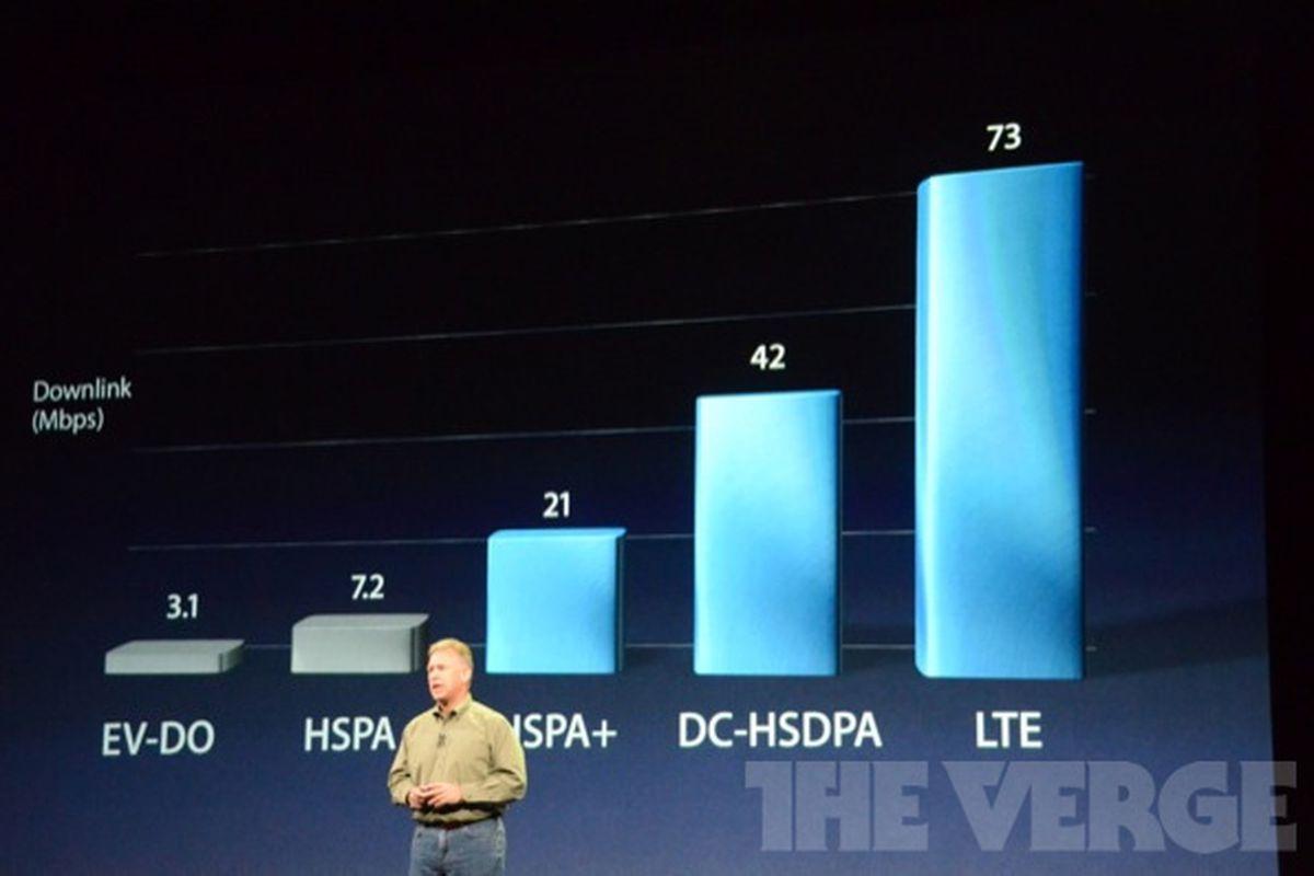 iPad LTE