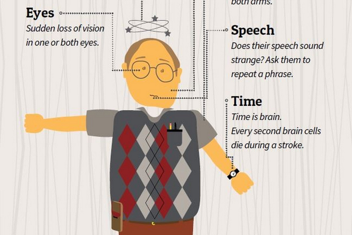 Stanford Healthcare sure went against stereotypes with the nerd having a stroke.
