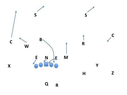The attacking 8-3 defense, flipping the script on the spread