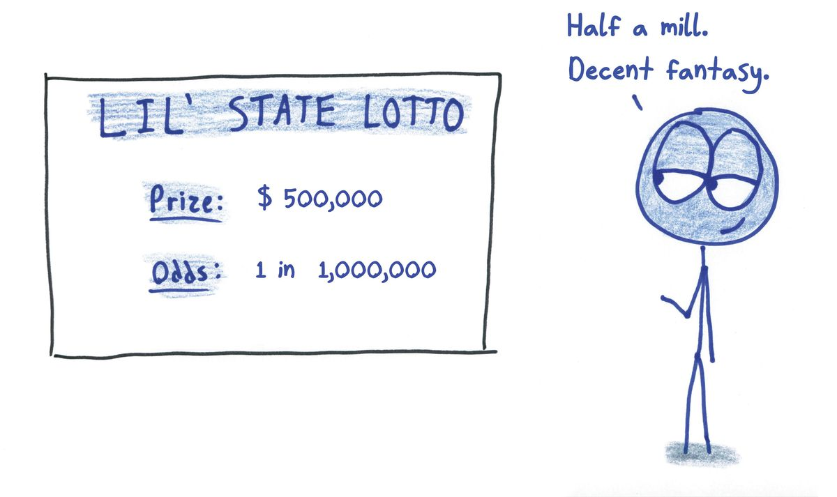 essay if you win a lottery