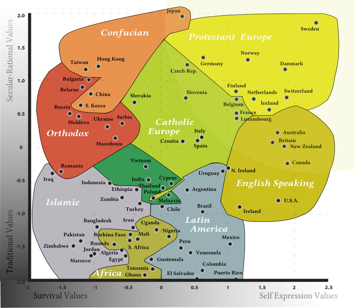 What the world values in one chart vox the ingelhart welzel cultural map of the world nb the green cluster in the center of the map is unmarked but is labeled south asian gumiabroncs Images
