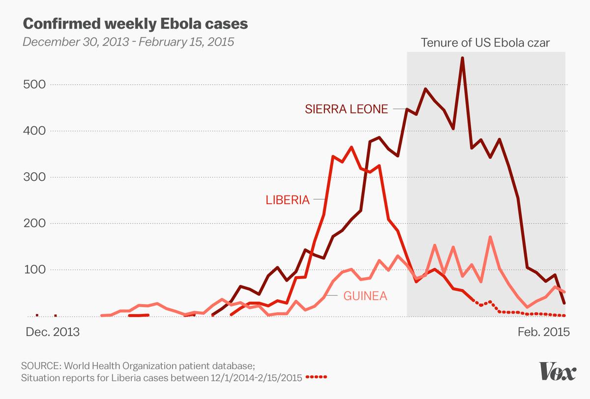 ebola klain