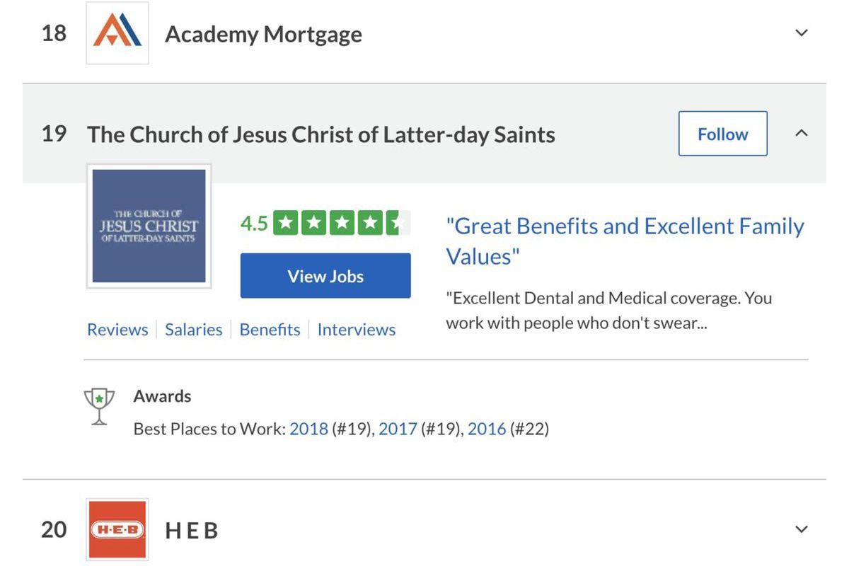 The Church of Jesus Christ of Latter-day Saints appears on Glassdoor's rankings of the 100 best places to work, according to employees' rankings.