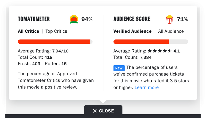 """What the new """"audience score"""" will look like on Rotten Tomatoes."""