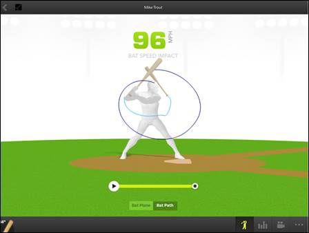 Mike Trout Zepp swing