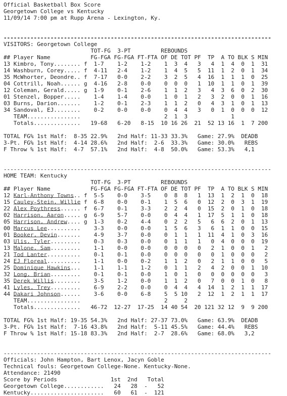 Georgetown at Kentucky box score