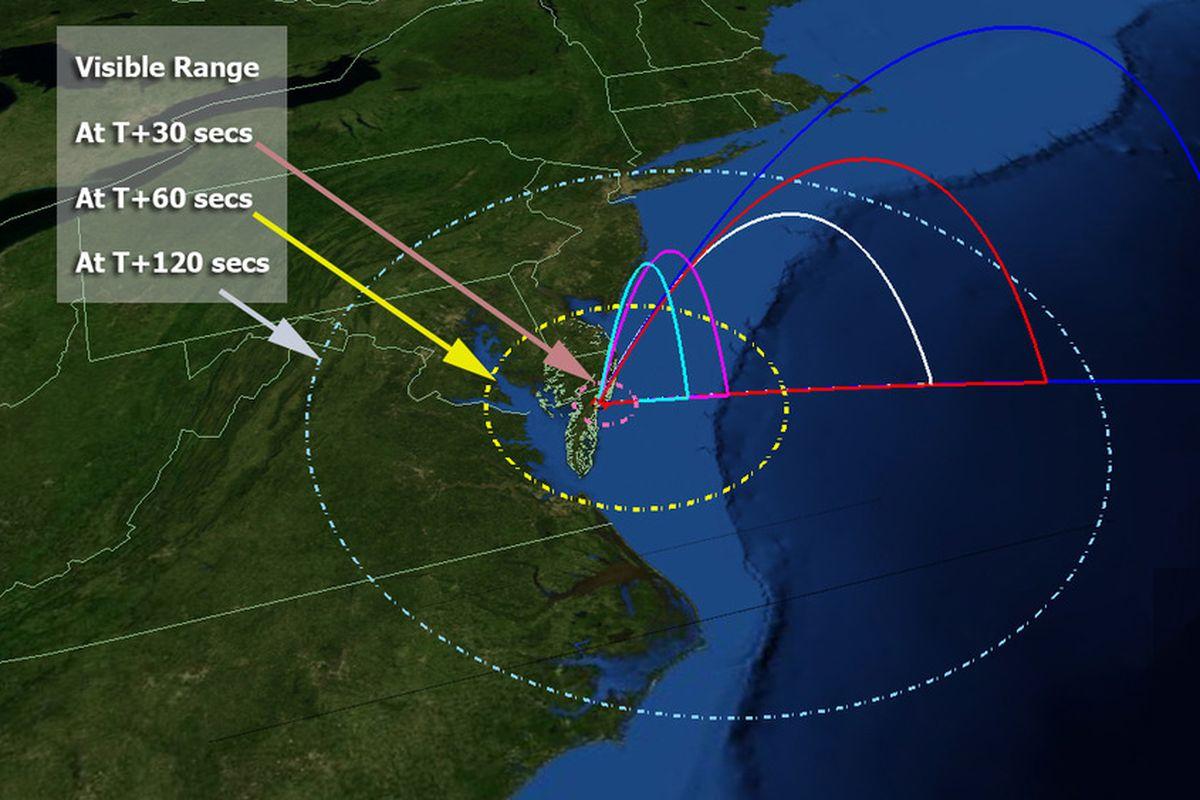 """via <a href=""""http://i.space.com/images/i/15685/original/atrex-rockets-flight-profile.jpg?1330986699"""">i.space.com</a>"""