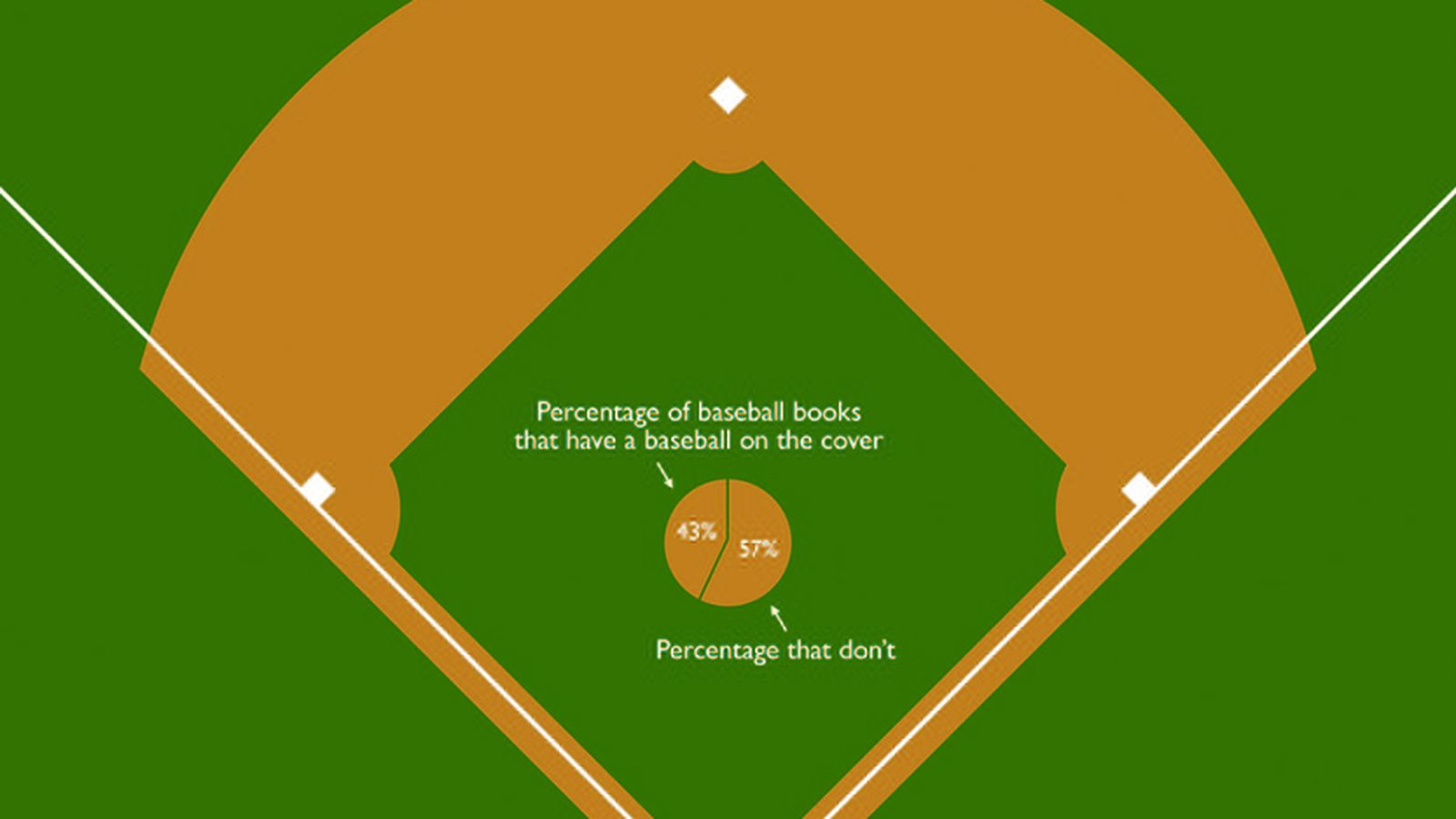 许多国家的人发现了棒球的国家