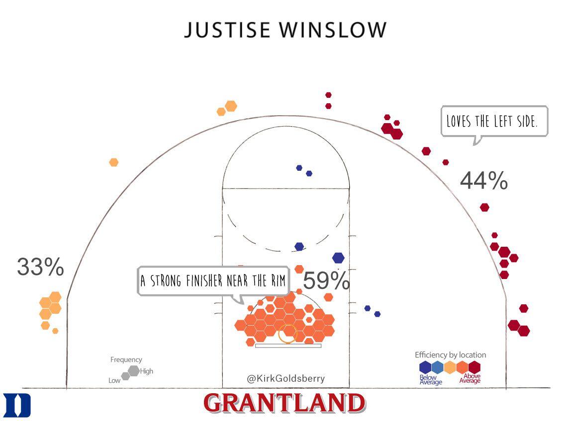 Winslow Heat Chart