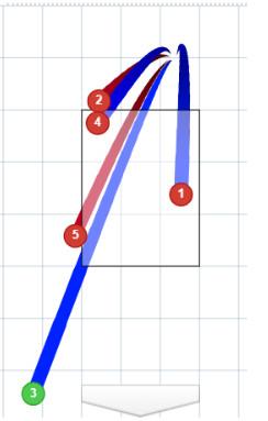 Biggio strike three 3/22/21