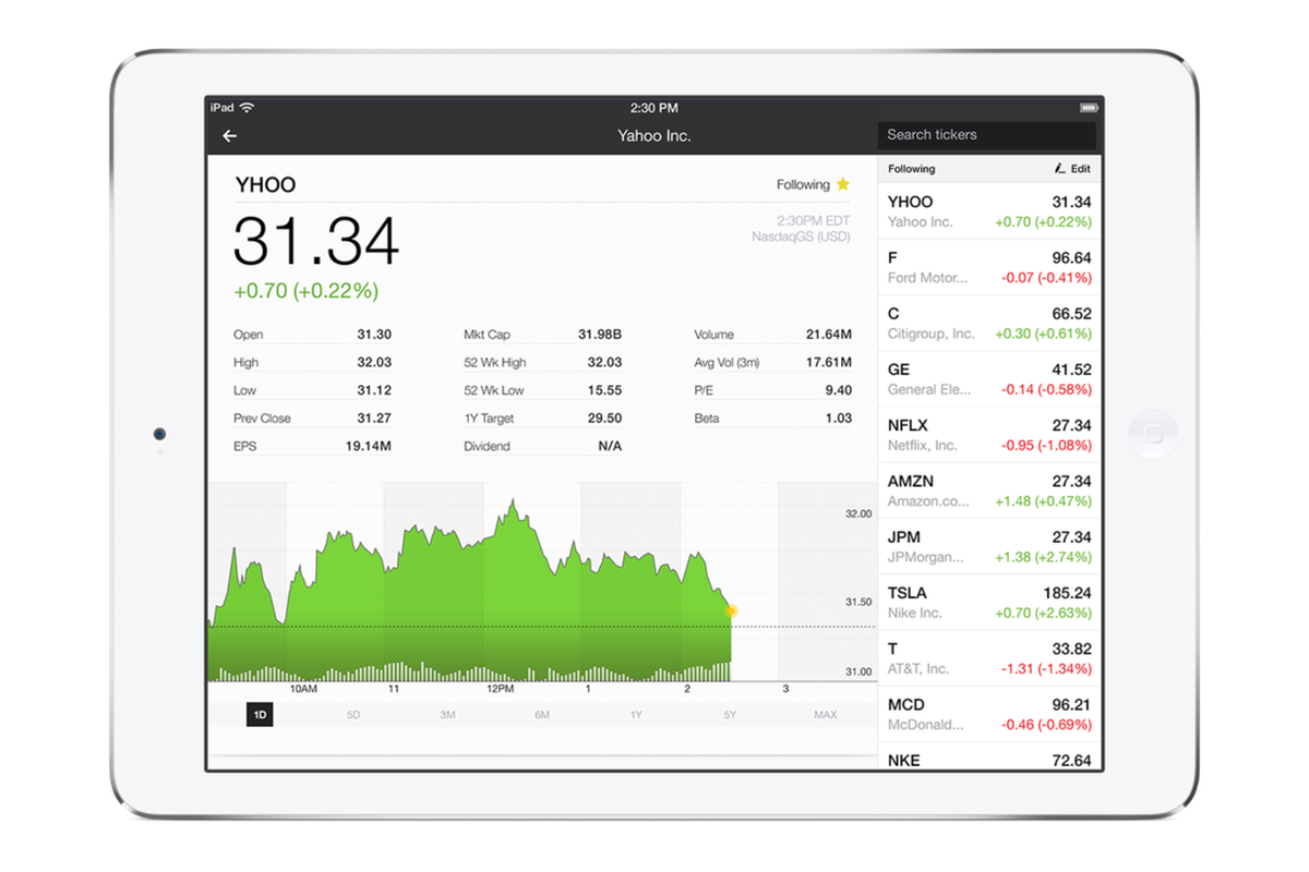 Yahoo Finance Gets More Personalized With Redesign For Web