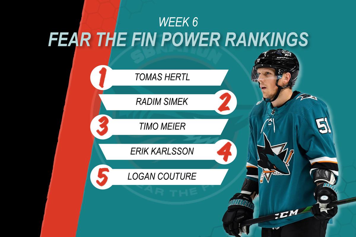 Week 6 Power Rankings