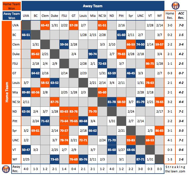 ACC Matrix 1-26-15
