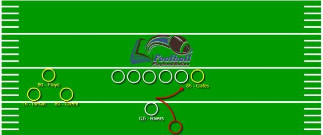 Chargers Vs Packers Reliving The Final 4 Plays Of The