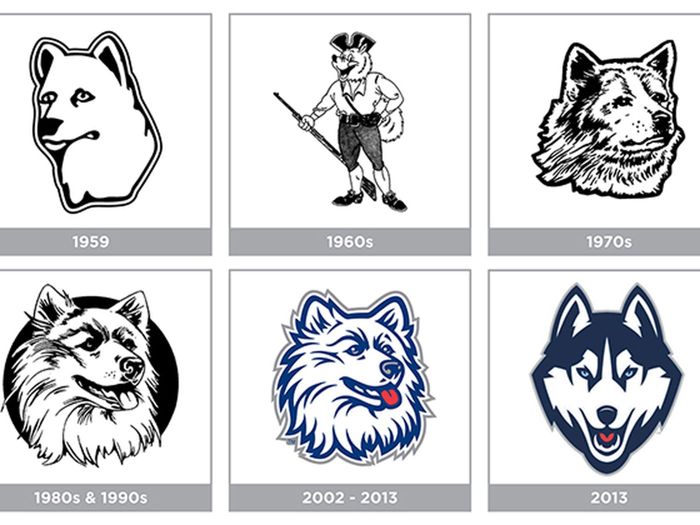 This sad, old UConn Huskies dog logo needs to become a meme