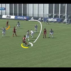 Soffia sends an inch-perfect ball over the top, to meet Lazaro's run in behind Juventus defender Sara Gama.