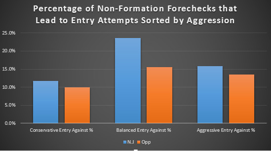 EA_Non_Formation