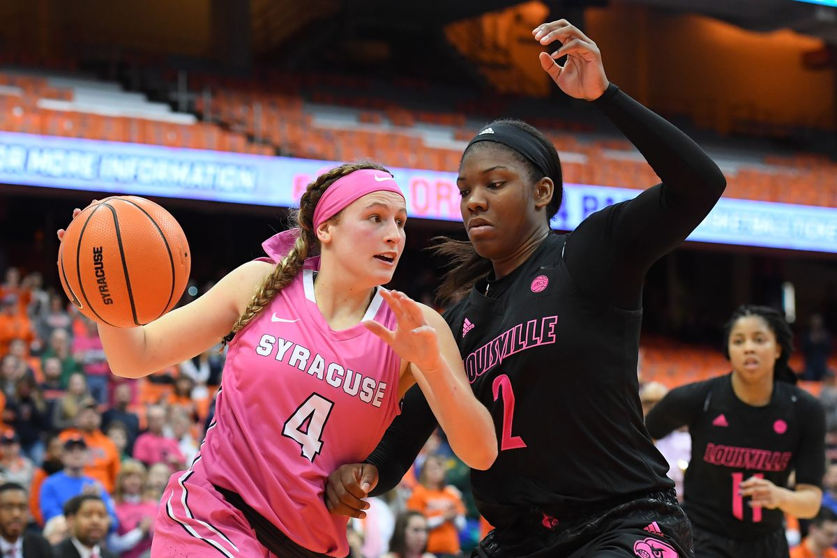 Syracuse Women S Basketball Vs Louisville Tv Streaming History