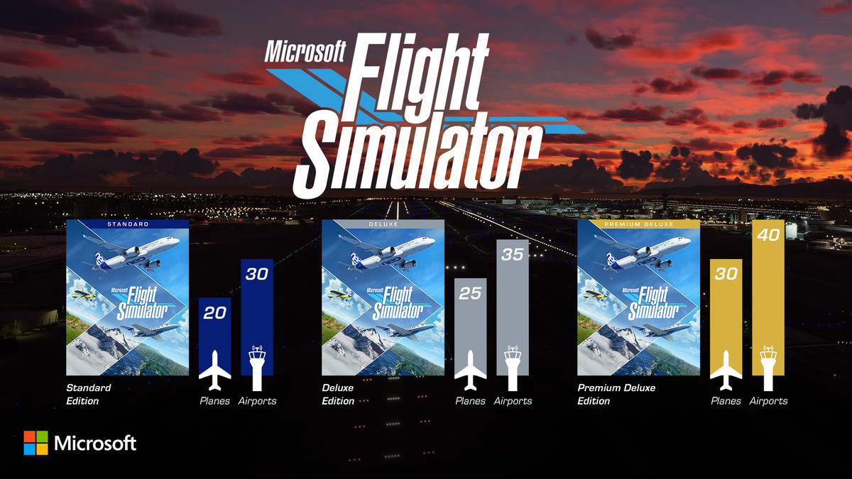 A chart breaking down the differences between the Standard, Deluxe, and Premium Deluxe Editions of Microsoft Flight Simulator