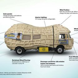 Planters Has A Peanut Shaped Truck Called The Nutmobile