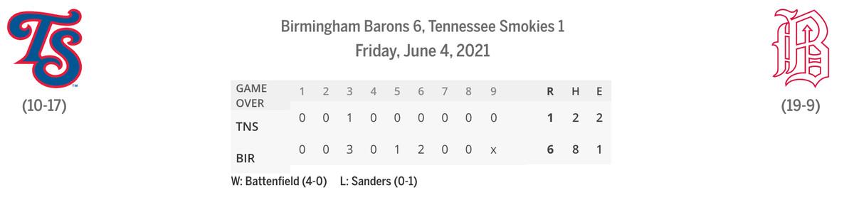 Smokies/Barons line score