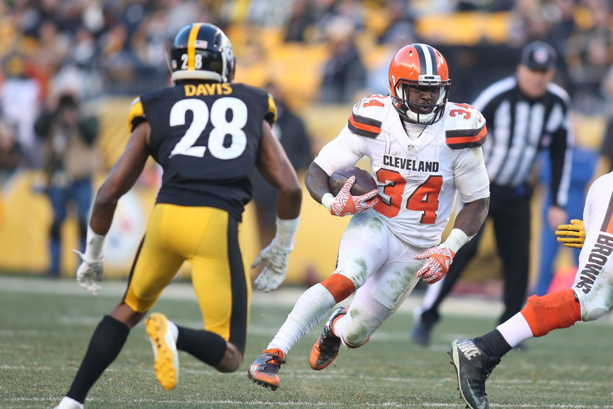 6f95b2a84 The Cleveland Browns Paradox - Ez Like Sunday Morning 6/18/17 ...