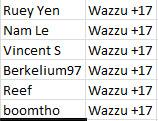 wk 7 wzzu furd